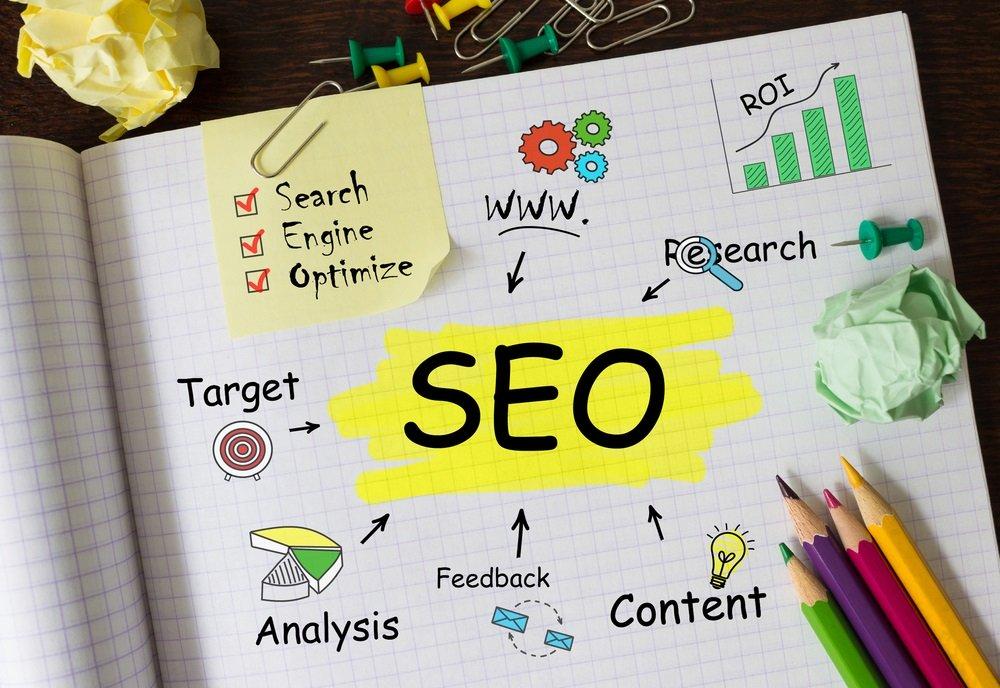 Online marketing voor je bedrijf waar kun je aan denken